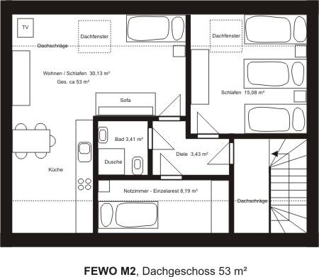 elternschlafzimmer wieviel qm2